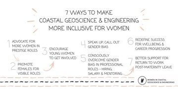 International study identifies steps to improve gender diversity in coastal geoscience and engineering